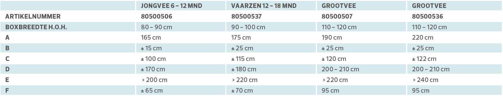 comfort HRM 600 maten