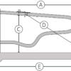 HR500 zwevende box grootvee schematisch