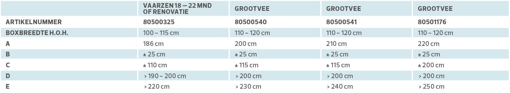 HR600 zwevende box grootvee maten